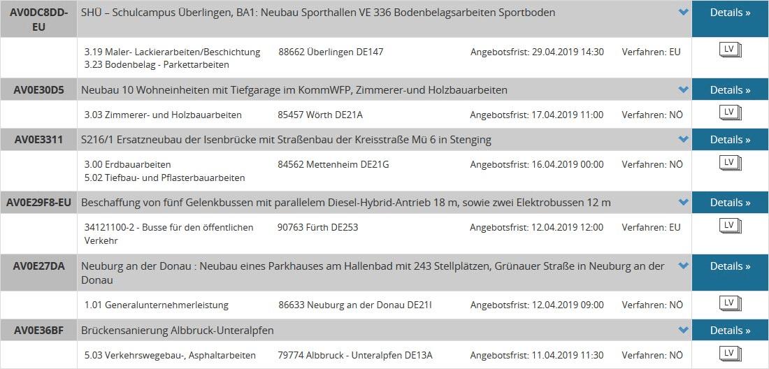 Übersicht der deutschen eVergaben der Vegabeplattform